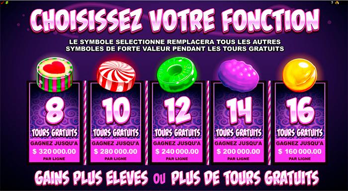 so much candy tours gratuits